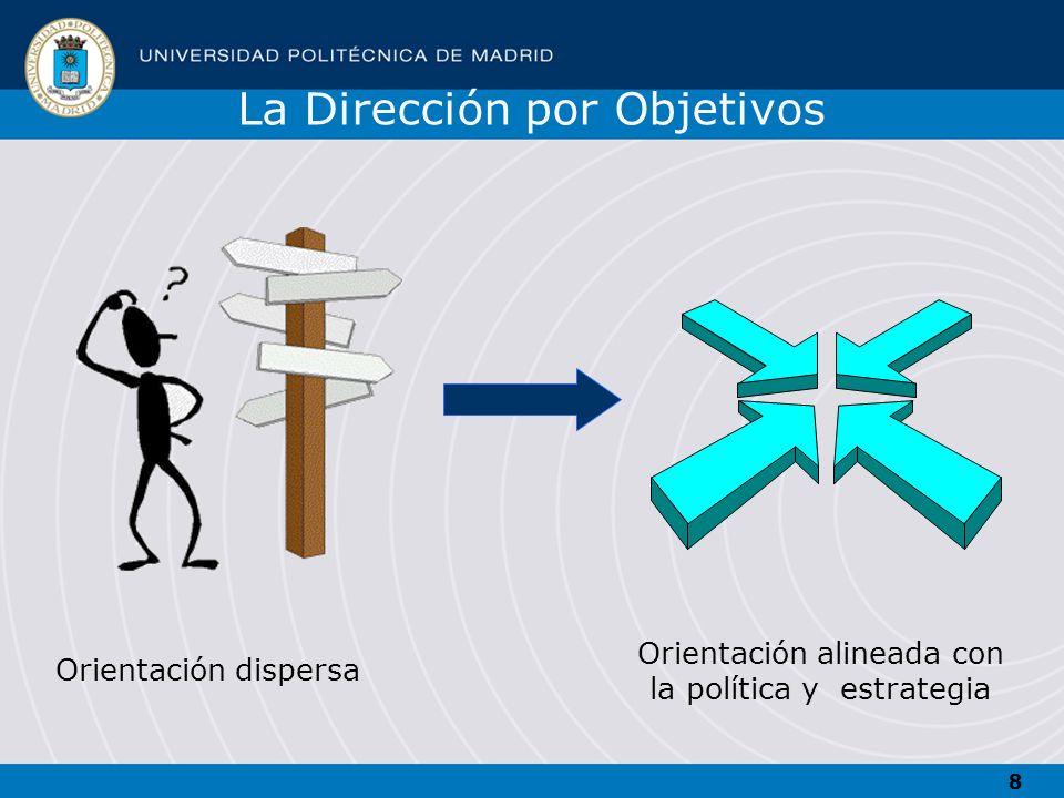 8 Orientación dispersa Orientación alineada con la política y estrategia La Dirección por Objetivos