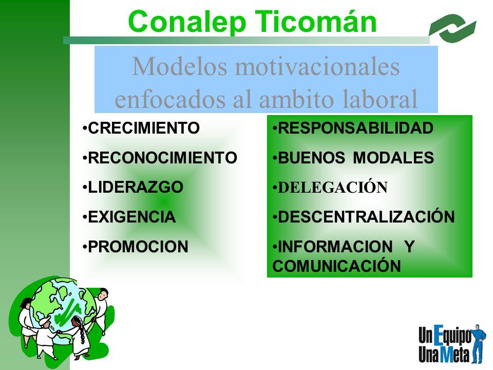 CRECIMIENTO RECONOCIMIENTO LIDERAZGO EXIGENCIA PROMOCION RESPONSABILIDAD BUENOS MODALES DELEGACIÓN DESCENTRALIZACIÓN INFORMACION Y COMUNICACIÓN Modelo