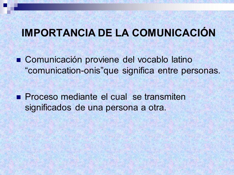 IMPORTANCIA DE LA COMUNICACIÓN Comunicación proviene del vocablo latino comunication-onisque significa entre personas. Proceso mediante el cual se tra