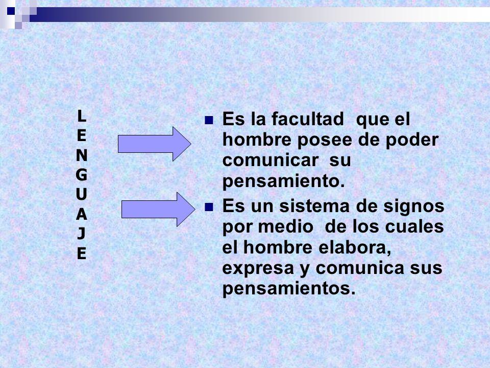 El lenguaje articulado y organizado forma la lengua.