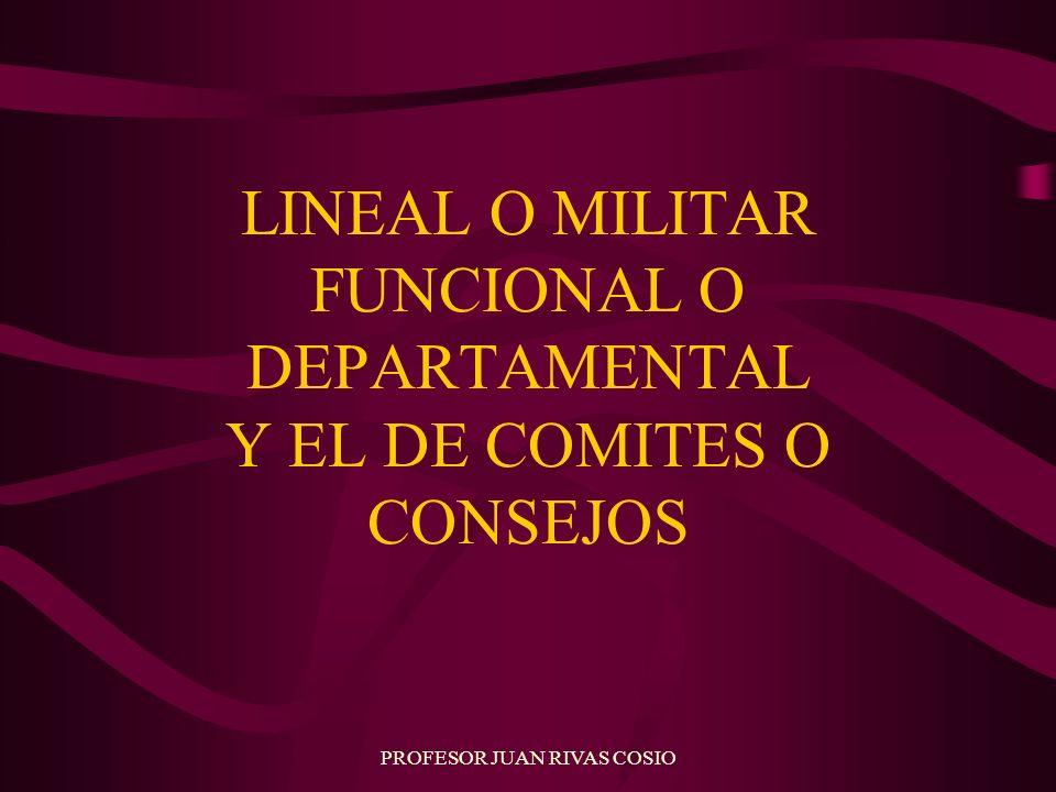 PROFESOR JUAN RIVAS COSIO LINEAL O MILITAR FUNCIONAL O DEPARTAMENTAL Y EL DE COMITES O CONSEJOS
