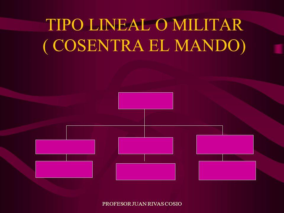 PROFESOR JUAN RIVAS COSIO TIPO LINEAL O MILITAR ( COSENTRA EL MANDO)