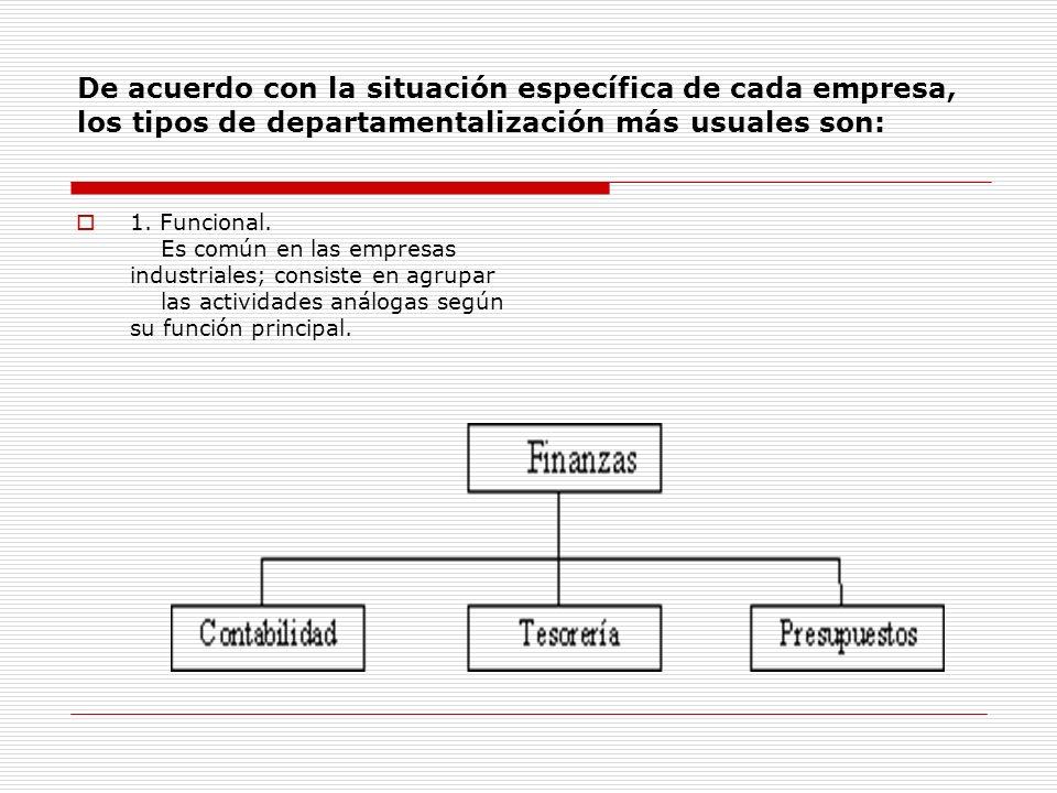 De acuerdo con la situación específica de cada empresa, los tipos de departamentalización más usuales son: 1. Funcional. Es común en las empresas indu