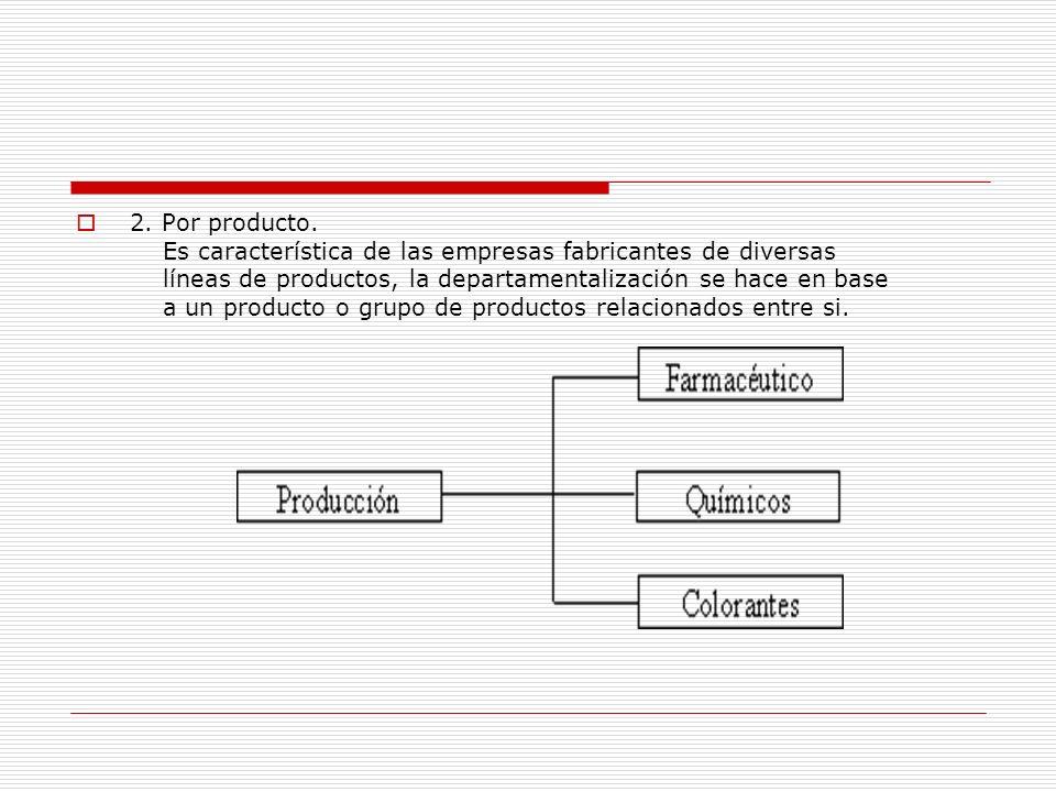 2. Por producto. Es característica de las empresas fabricantes de diversas líneas de productos, la departamentalización se hace en base a un producto