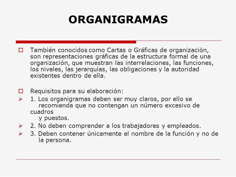 ORGANIGRAMAS También conocidos como Cartas o Gráficas de organización, son representaciones gráficas de la estructura formal de una organización, que