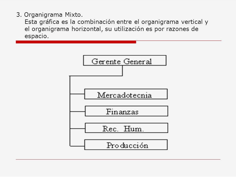 3. Organigrama Mixto. Esta gráfica es la combinación entre el organigrama vertical y el organigrama horizontal, su utilización es por razones de espac