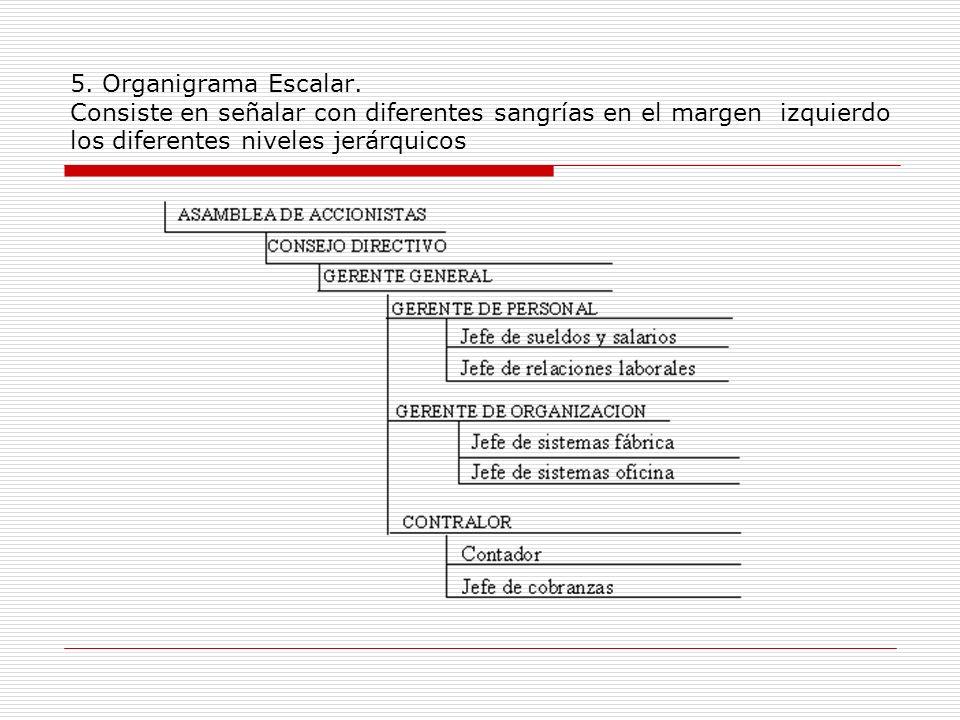 5. Organigrama Escalar. Consiste en señalar con diferentes sangrías en el margen izquierdo los diferentes niveles jerárquicos