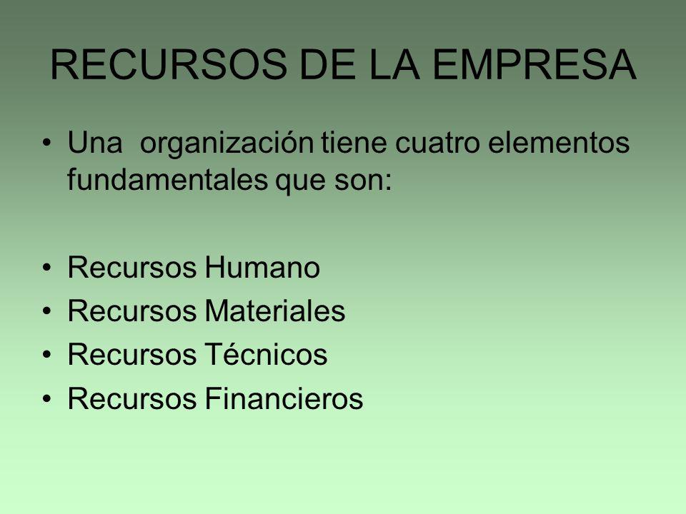 RECURSOS DE LA EMPRESA Una organización tiene cuatro elementos fundamentales que son: Recursos Humano Recursos Materiales Recursos Técnicos Recursos F