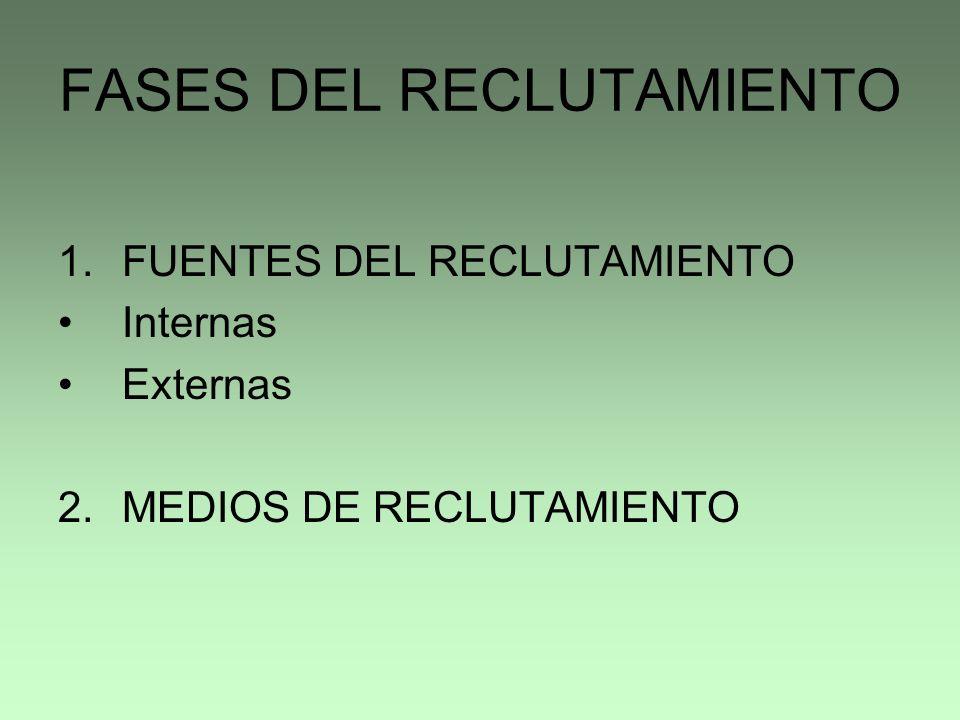 FASES DEL RECLUTAMIENTO 1.FUENTES DEL RECLUTAMIENTO Internas Externas 2.MEDIOS DE RECLUTAMIENTO