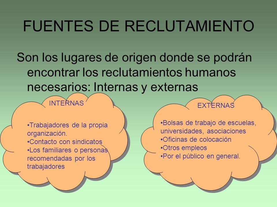 FUENTES DE RECLUTAMIENTO Son los lugares de origen donde se podrán encontrar los reclutamientos humanos necesarios: Internas y externas Trabajadores d