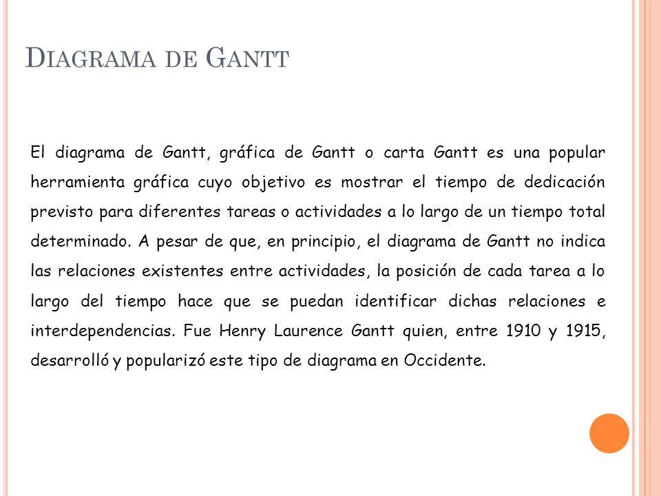 D IAGRAMA DE G ANTT El diagrama de Gantt, gráfica de Gantt o carta Gantt es una popular herramienta gráfica cuyo objetivo es mostrar el tiempo de dedi