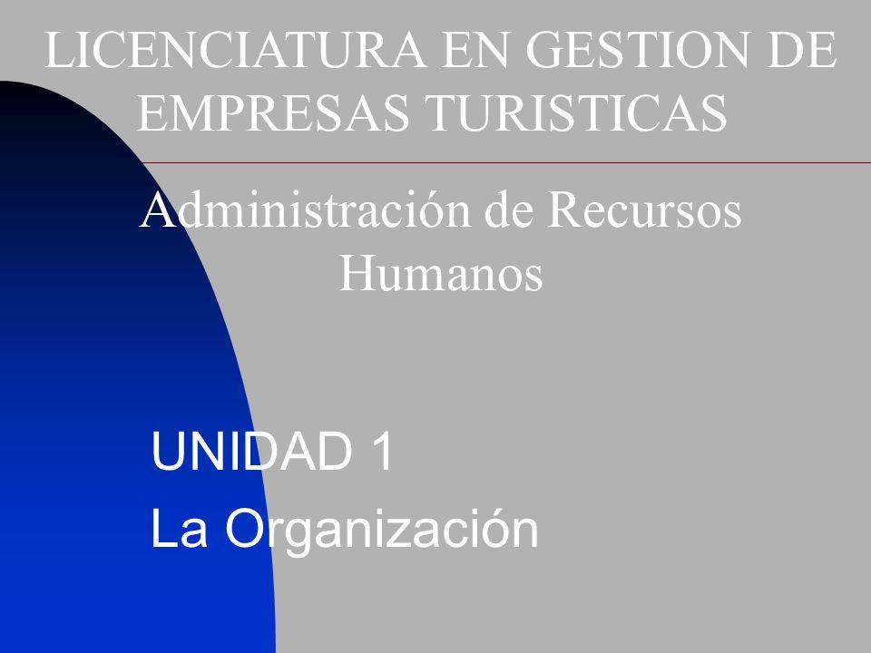 UNIDAD 1 La Organización LICENCIATURA EN GESTION DE EMPRESAS TURISTICAS Administración de Recursos Humanos