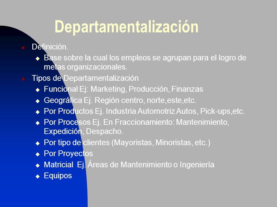 Departamentalización Definición. Base sobre la cual los empleos se agrupan para el logro de metas organizacionales. Tipos de Departamentalización Func