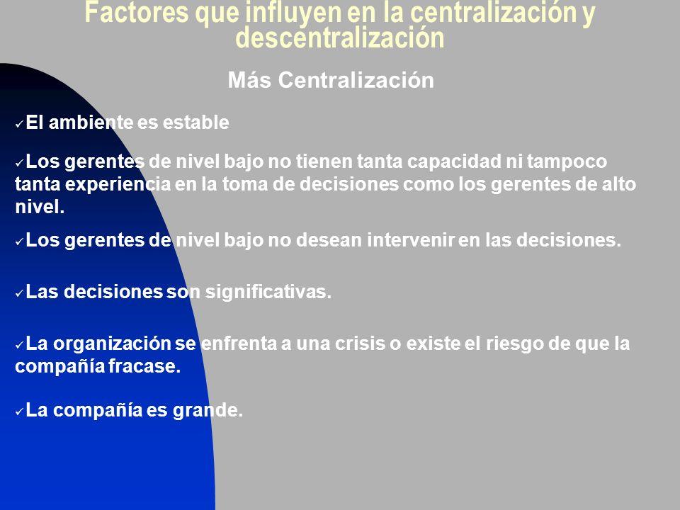 Factores que influyen en la centralización y descentralización Más Centralización El ambiente es estable Los gerentes de nivel bajo no tienen tanta ca