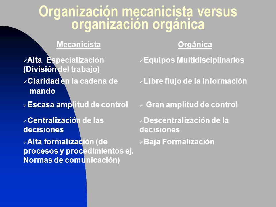 Organización mecanicista versus organización orgánica MecanicistaOrgánica Alta Especialización (División del trabajo) Equipos Multidisciplinarios Clar