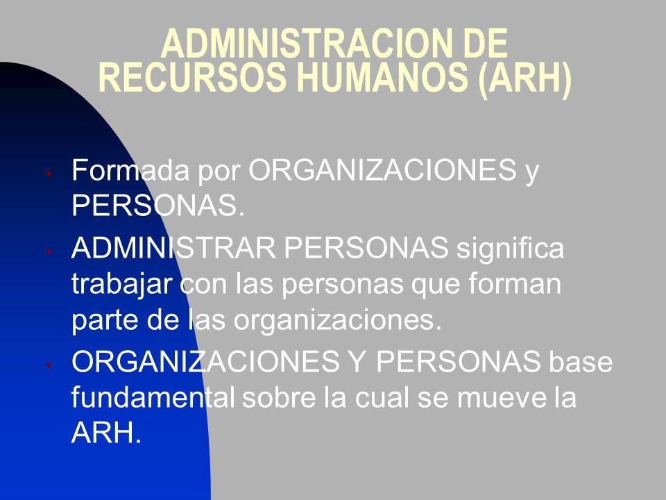 ADMINISTRACION DE RECURSOS HUMANOS (ARH) Formada por ORGANIZACIONES y PERSONAS. ADMINISTRAR PERSONAS significa trabajar con las personas que forman pa