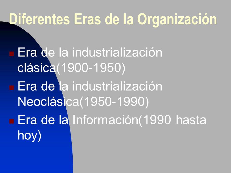 Diferentes Eras de la Organización Era de la industrialización clásica(1900-1950) Era de la industrialización Neoclásica(1950-1990) Era de la Informac