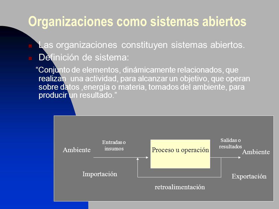 Organizaciones como sistemas abiertos Las organizaciones constituyen sistemas abiertos. Definición de sistema: Conjunto de elementos, dinámicamente re