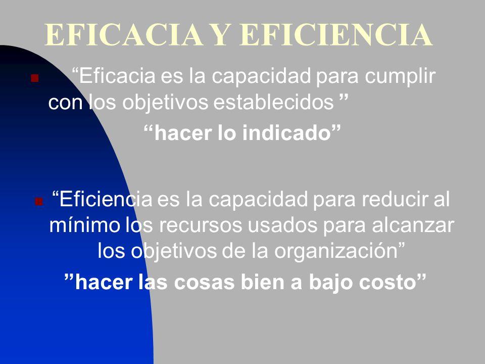 Eficacia es la capacidad para cumplir con los objetivos establecidos hacer lo indicado Eficiencia es la capacidad para reducir al mínimo los recursos