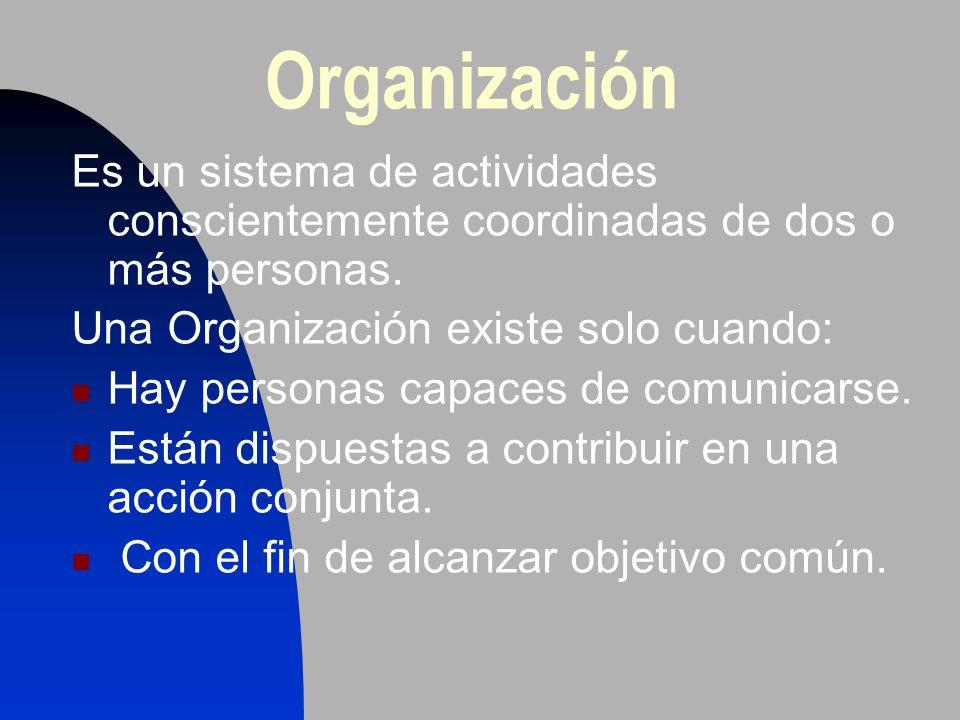 Organización Es un sistema de actividades conscientemente coordinadas de dos o más personas. Una Organización existe solo cuando: Hay personas capaces