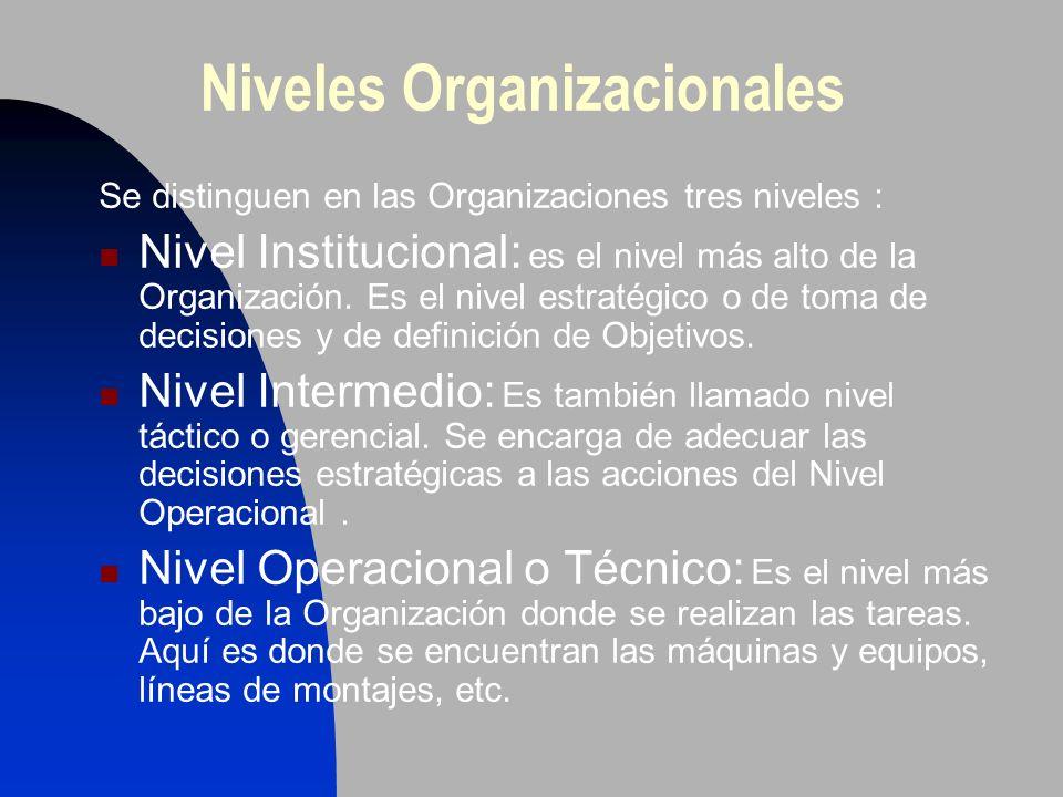 Niveles Organizacionales Se distinguen en las Organizaciones tres niveles : Nivel Institucional: es el nivel más alto de la Organización. Es el nivel