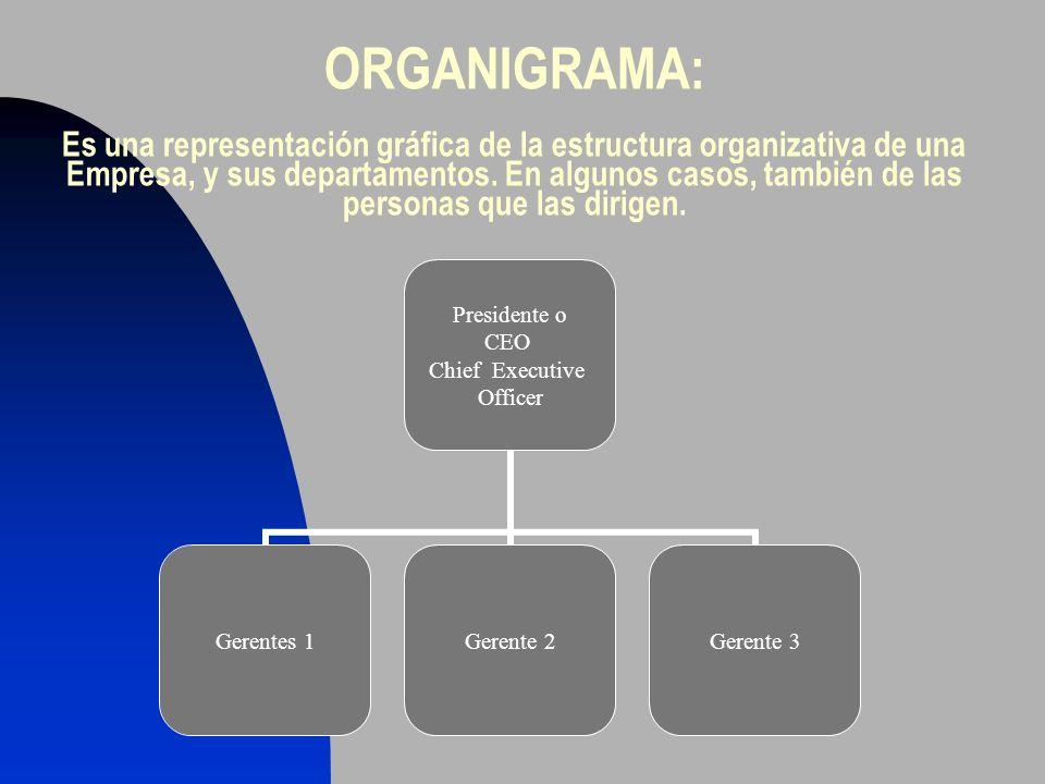 ORGANIGRAMA: Es una representación gráfica de la estructura organizativa de una Empresa, y sus departamentos. En algunos casos, también de las persona
