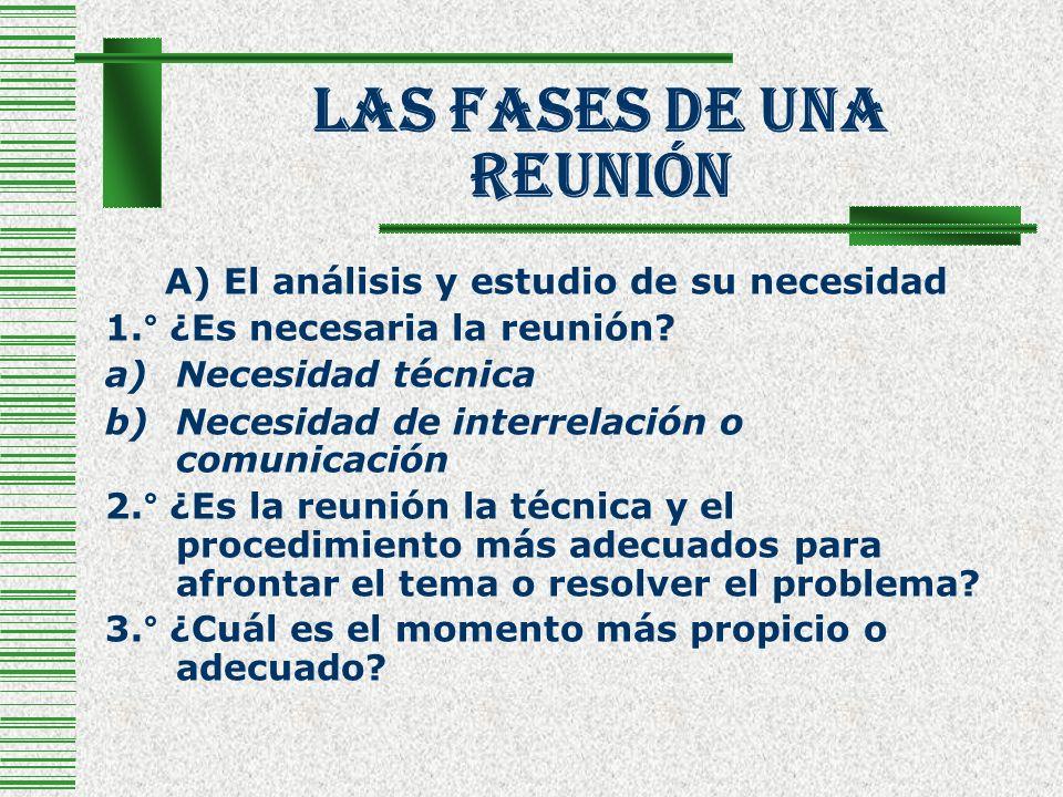 Las Fases De Una Reunión A) El análisis y estudio de su necesidad 1.° ¿Es necesaria la reunión? a)Necesidad técnica b)Necesidad de interrelación o com