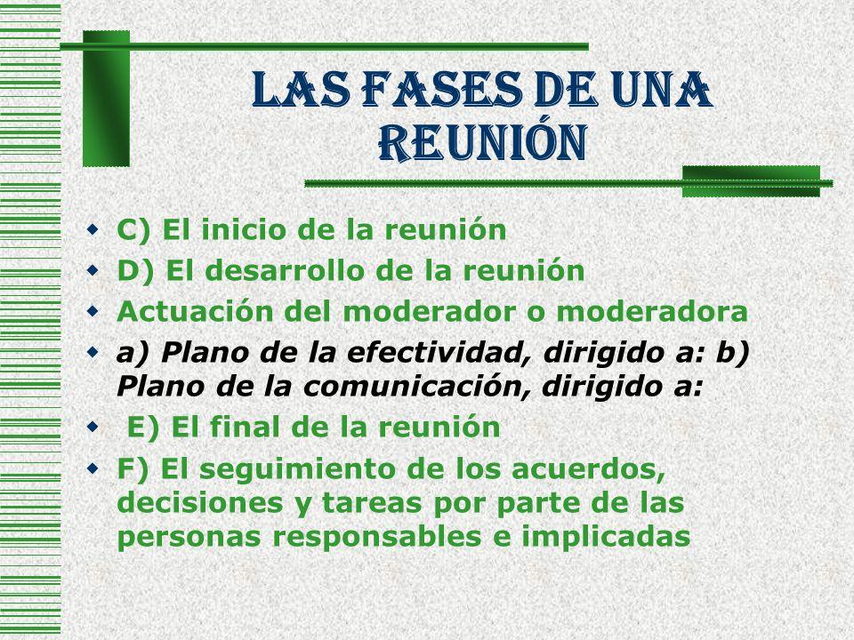 Las Fases De Una Reunión C) El inicio de la reunión D) El desarrollo de la reunión Actuación del moderador o moderadora a) Plano de la efectividad, di