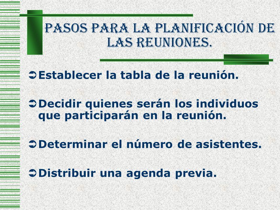 Pasos Para La Planificación De Las Reuniones. Establecer la tabla de la reunión. Decidir quienes serán los individuos que participarán en la reunión.