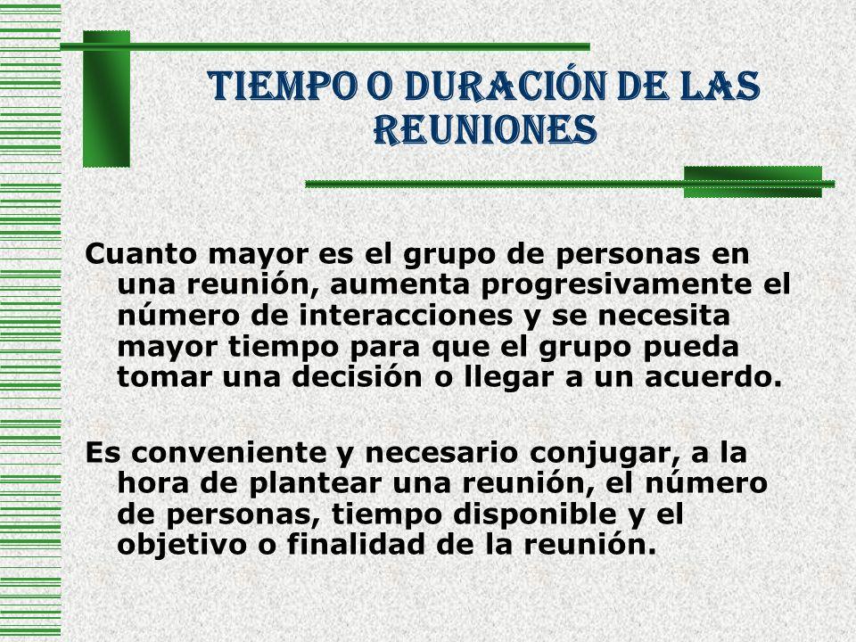 Tiempo O Duración De Las Reuniones Cuanto mayor es el grupo de personas en una reunión, aumenta progresivamente el número de interacciones y se necesi