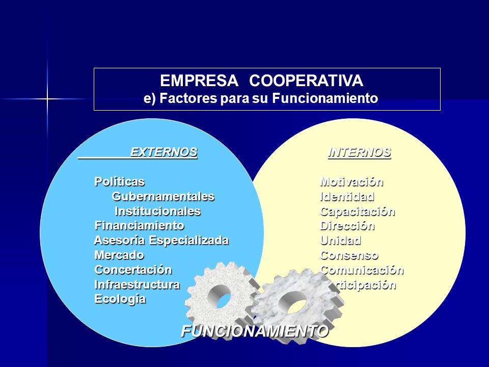 INTERNOS Motivación Identidad Identidad Capacitación Capacitación Dirección Dirección Unidad Unidad Consenso Consenso Comunicación Comunicación Partic