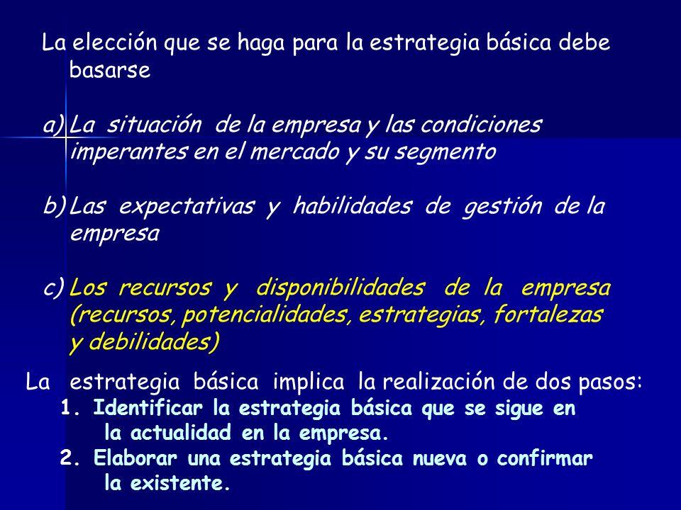 La elección que se haga para la estrategia básica debe basarse a)La situación de la empresa y las condiciones imperantes en el mercado y su segmento b