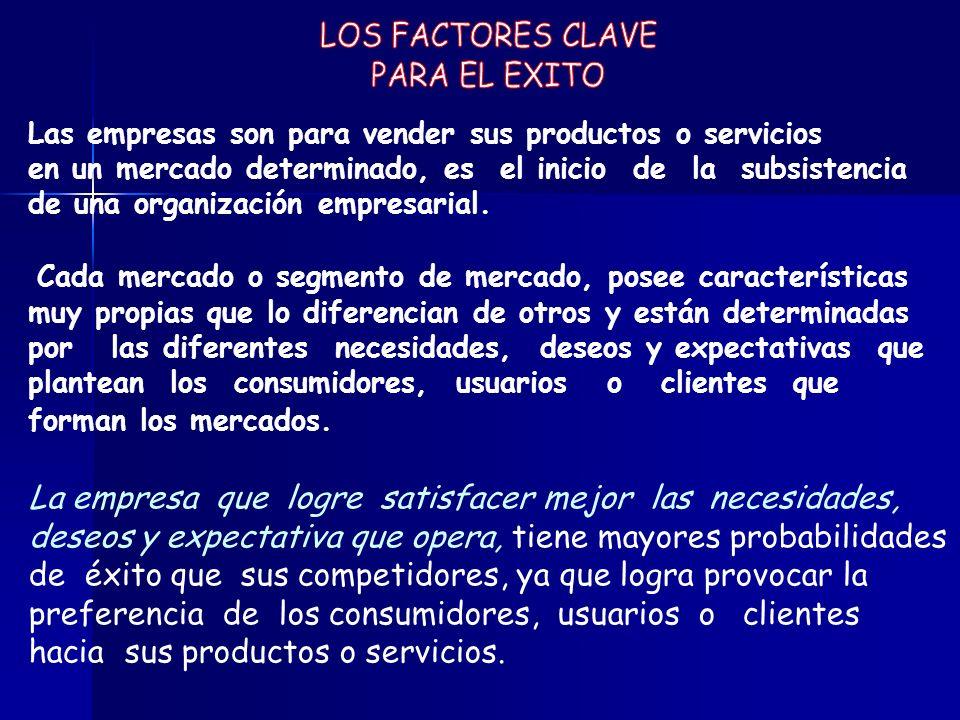 Las empresas son para vender sus productos o servicios en un mercado determinado, es el inicio de la subsistencia de una organización empresarial. Cad