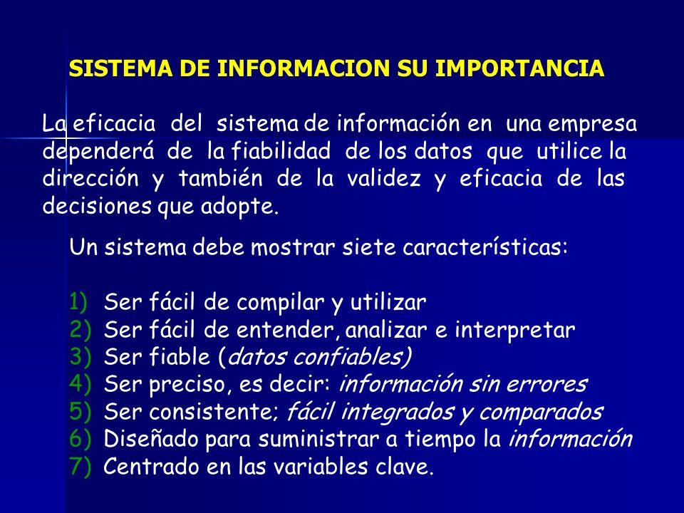 Un sistema debe mostrar siete características: 1)Ser fácil de compilar y utilizar 2)Ser fácil de entender, analizar e interpretar 3)Ser fiable (datos