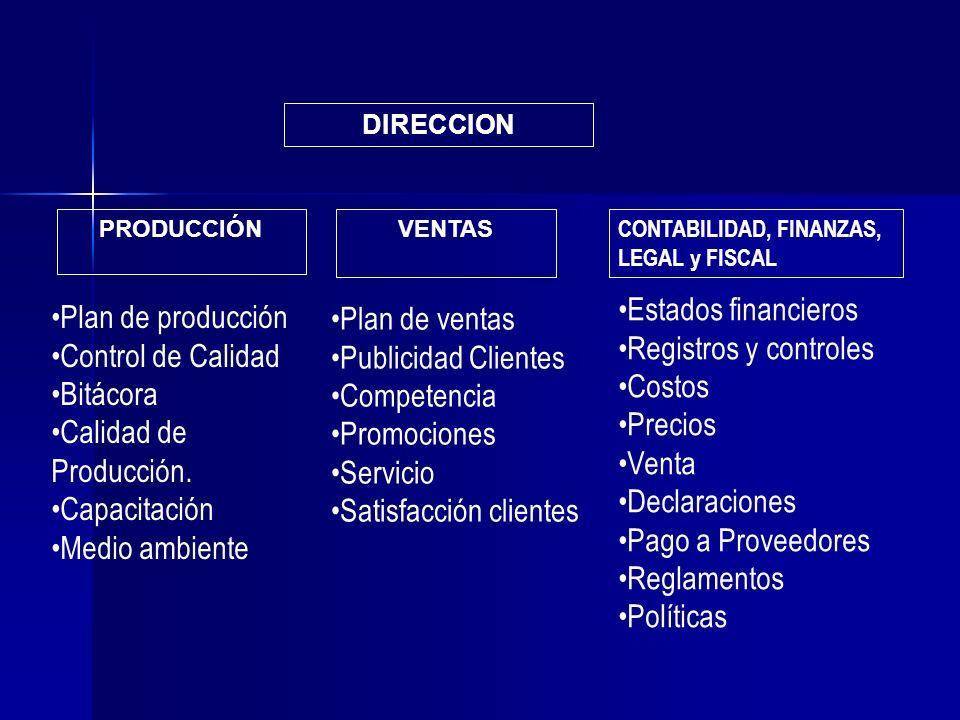 Plan de producción Control de Calidad Bitácora Calidad de Producción. Capacitación Medio ambiente DIRECCION VENTASPRODUCCIÓN Plan de ventas Publicidad