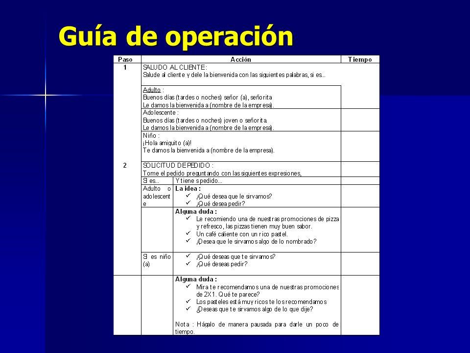 Guía de operación