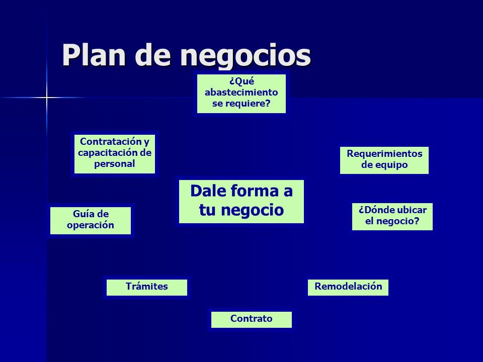 3.DALE FORMA A TU NEGOCIO –¿Que abastecimiento se requieren.