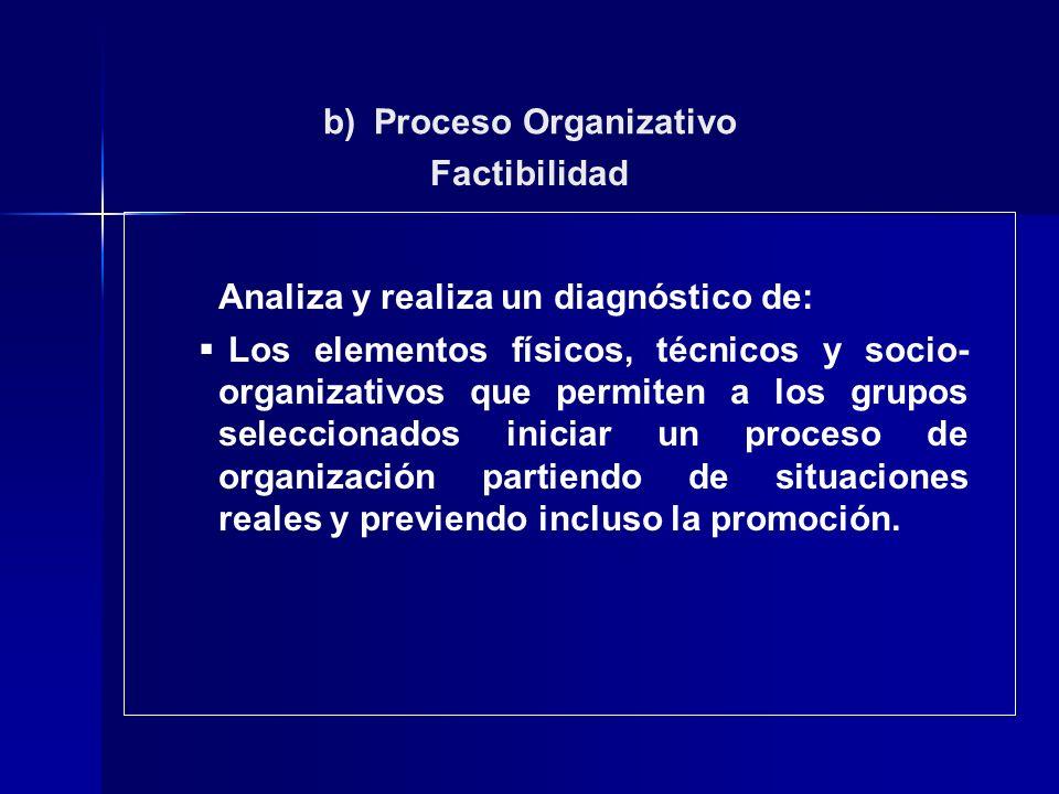 Factibilidad Analiza y realiza un diagnóstico de: Los elementos físicos, técnicos y socio- organizativos que permiten a los grupos seleccionados inici