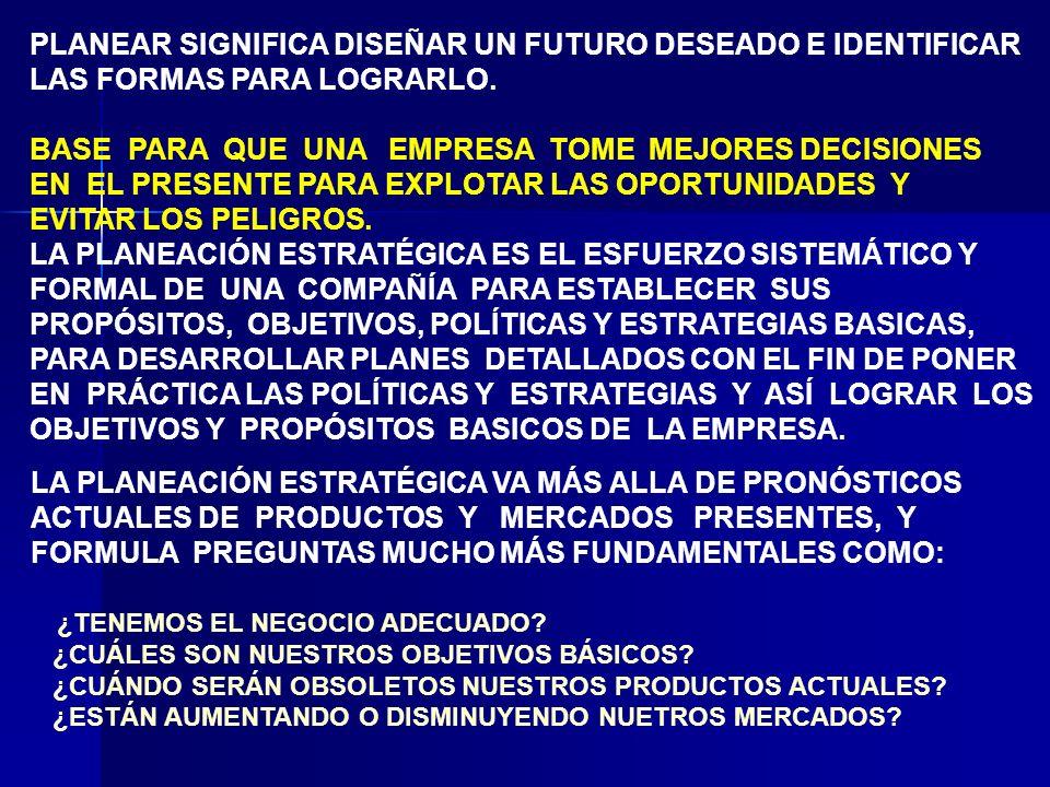Asociación Económica Organización Empresarial Intereses de Grupo Proceso de Trabajo D G P/S O Asamblea General Consejo de Administración