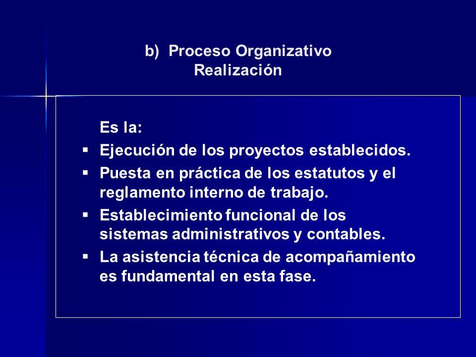 Realización Es la: Ejecución de los proyectos establecidos. Puesta en práctica de los estatutos y el reglamento interno de trabajo. Establecimiento fu