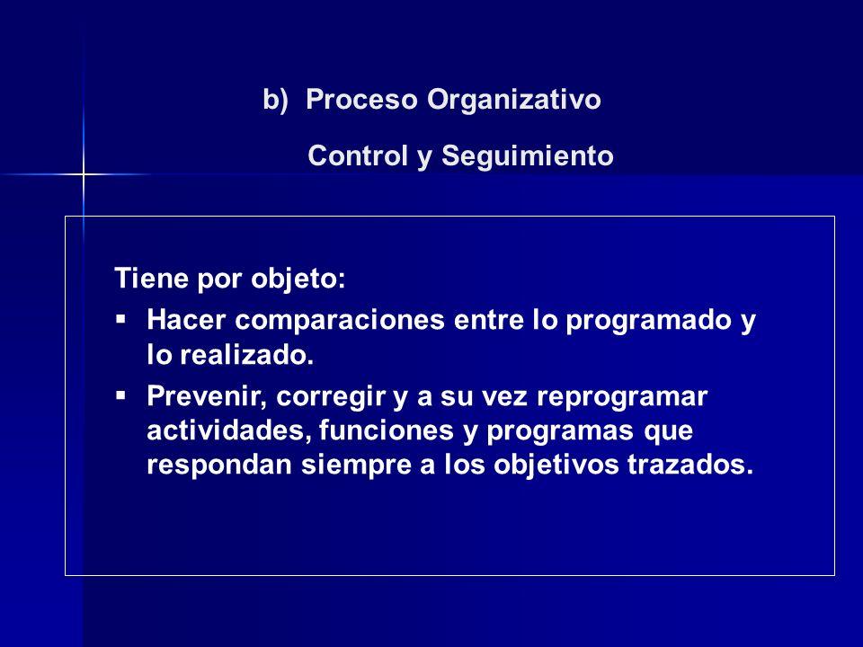 Control y Seguimiento Tiene por objeto: Hacer comparaciones entre lo programado y lo realizado. Prevenir, corregir y a su vez reprogramar actividades,