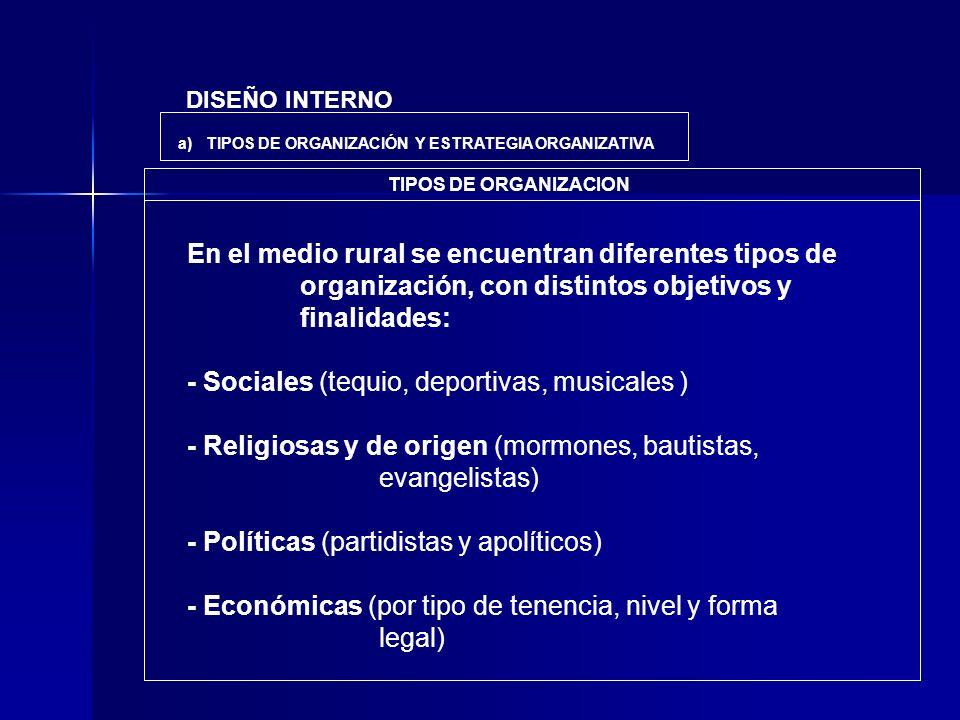 a) TIPOS DE ORGANIZACIÓN Y ESTRATEGIA ORGANIZATIVA En el medio rural se encuentran diferentes tipos de organización, con distintos objetivos y finalid