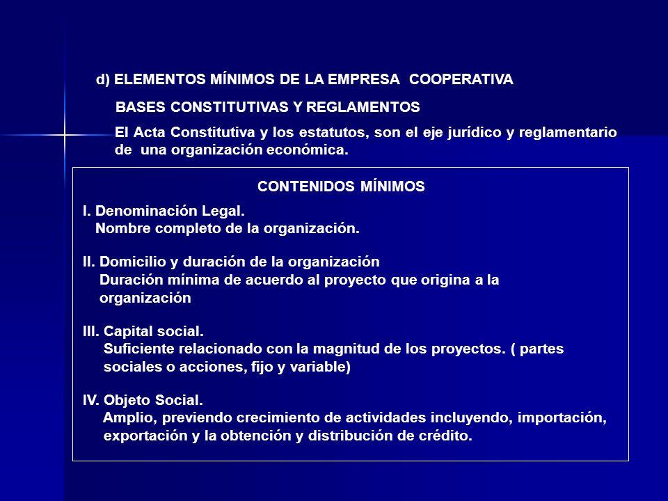 CONTENIDOS MÍNIMOS I. Denominación Legal. Nombre completo de la organización. II. Domicilio y duración de la organización Duración mínima de acuerdo a