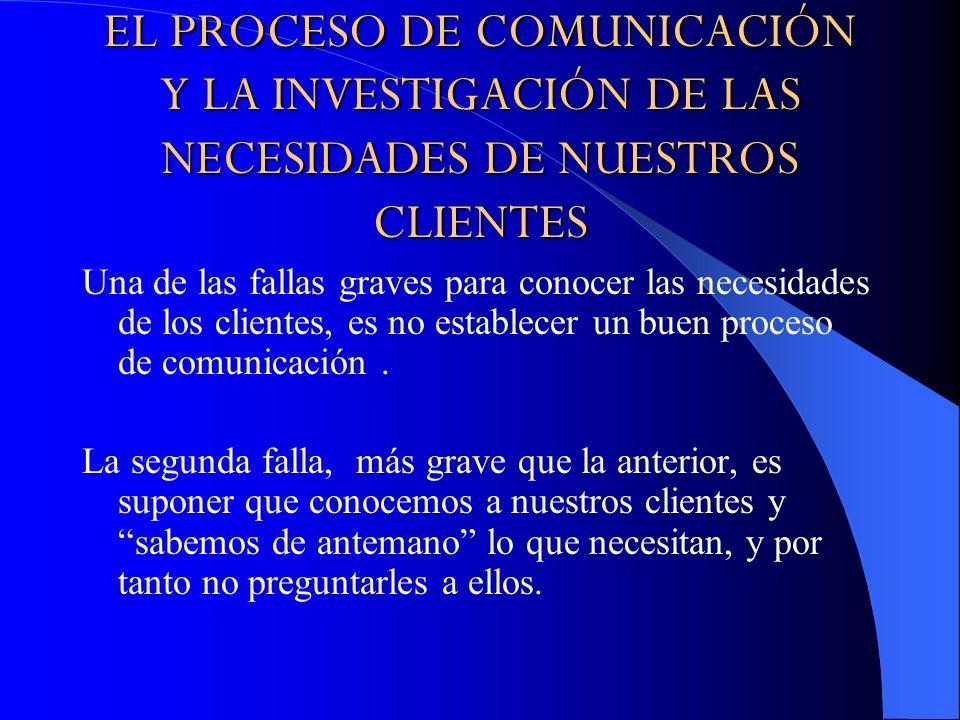 EL PROCESO DE COMUNICACIÓN Y LA INVESTIGACIÓN DE LAS NECESIDADES DE NUESTROS CLIENTES Una de las fallas graves para conocer las necesidades de los cli