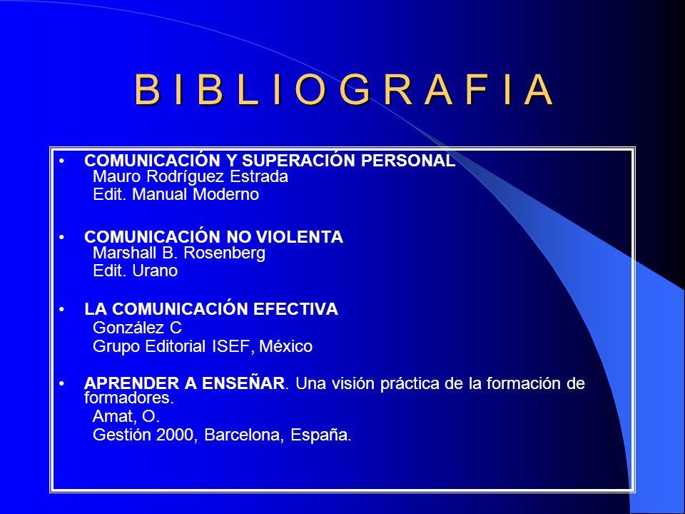 B I B L I O G R A F I A COMUNICACIÓN Y SUPERACIÓN PERSONAL Mauro Rodríguez Estrada Edit. Manual Moderno COMUNICACIÓN NO VIOLENTA Marshall B. Rosenberg