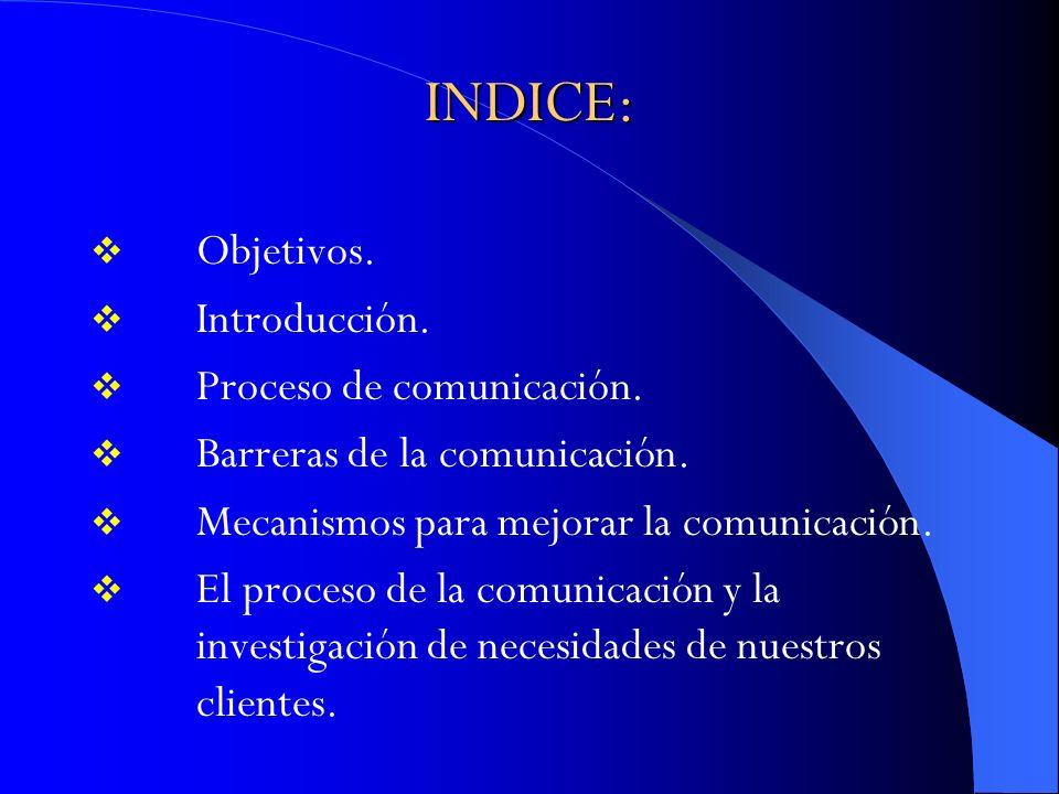 INDICE: Objetivos. Introducción. Proceso de comunicación. Barreras de la comunicación. Mecanismos para mejorar la comunicación. El proceso de la comun