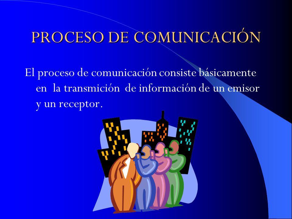 PROCESO DE COMUNICACIÓN El proceso de comunicación consiste básicamente en la transmición de información de un emisor y un receptor.