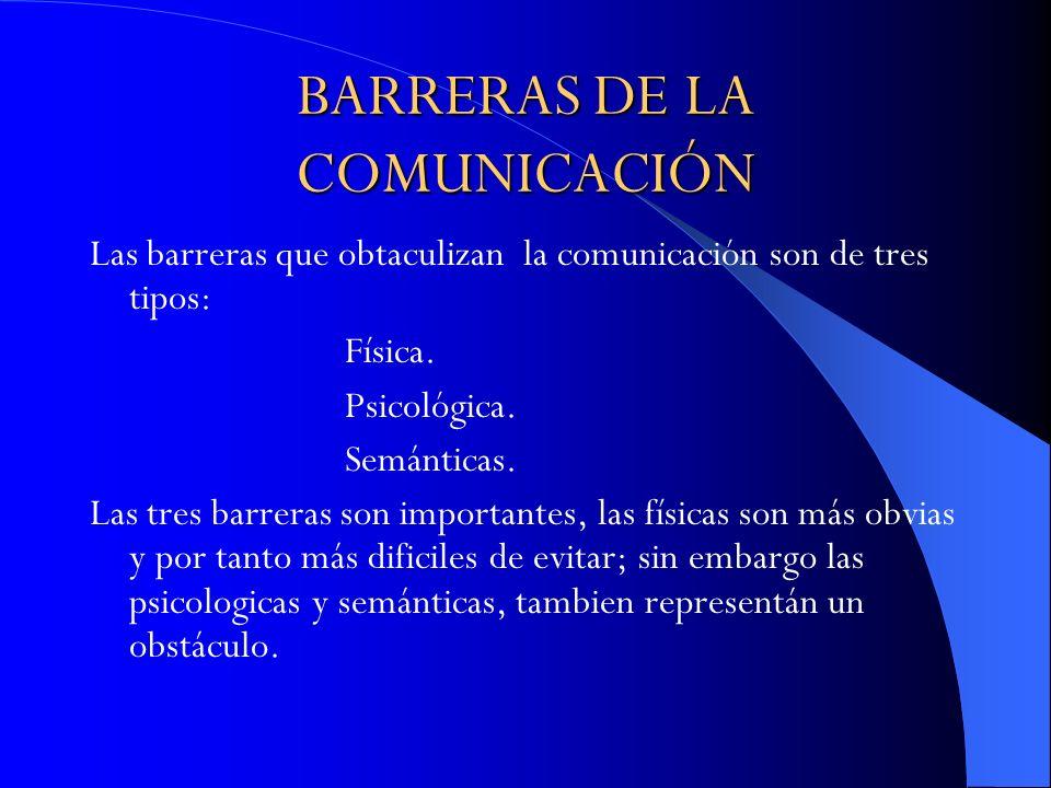 BARRERAS DE LA COMUNICACIÓN Las barreras que obtaculizan la comunicación son de tres tipos: Física. Psicológica. Semánticas. Las tres barreras son imp