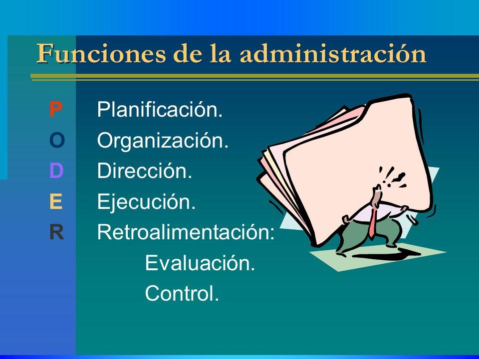 Funciones de la administración PPlanificación. OOrganización. DDirección. EEjecución. RRetroalimentación: Evaluación. Control.