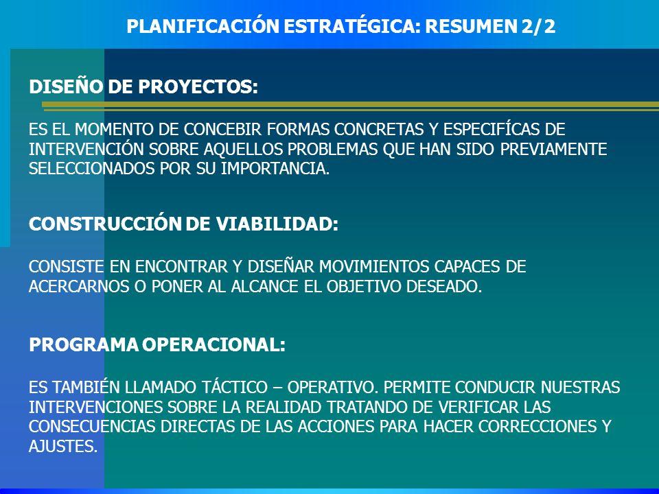 PLANIFICACIÓN ESTRATÉGICA: RESUMEN 2/2 DISEÑO DE PROYECTOS: ES EL MOMENTO DE CONCEBIR FORMAS CONCRETAS Y ESPECIFÍCAS DE INTERVENCIÓN SOBRE AQUELLOS PR